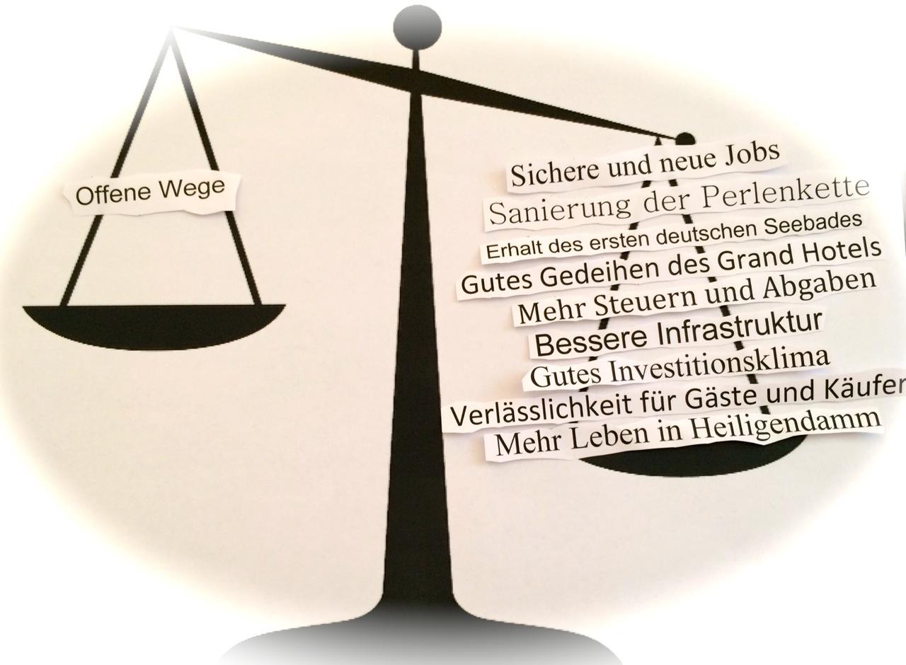 Zukunft-Heiligendamm-Interessen-Analyse